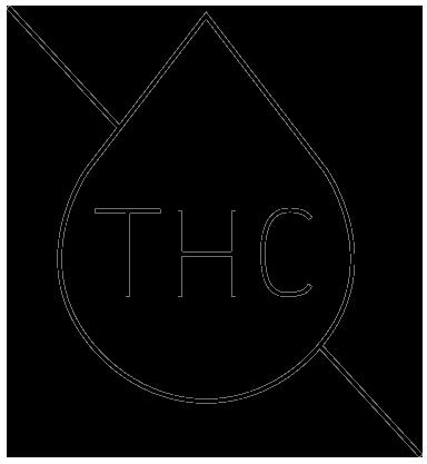 0.0% THC